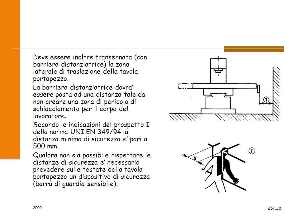2009 25/118 Deve essere inoltre transennata (con barriera distanziatrice) la zona laterale di traslazione della tavola portapezzo. La barriera distanz