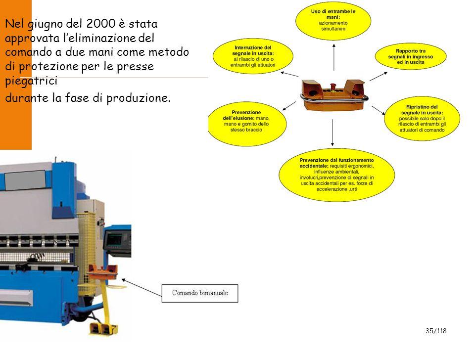 2009 35/118 Nel giugno del 2000 è stata approvata l'eliminazione del comando a due mani come metodo di protezione per le presse piegatrici durante la fase di produzione.