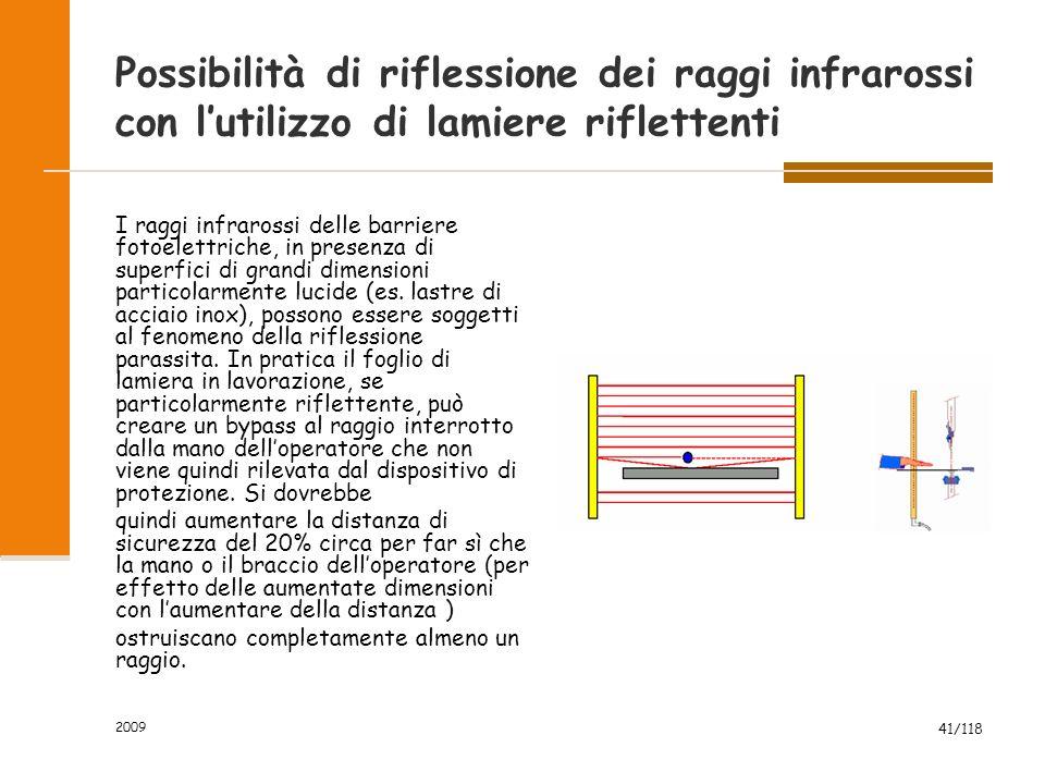 2009 41/118 Possibilità di riflessione dei raggi infrarossi con l'utilizzo di lamiere riflettenti I raggi infrarossi delle barriere fotoelettriche, in presenza di superfici di grandi dimensioni particolarmente lucide (es.