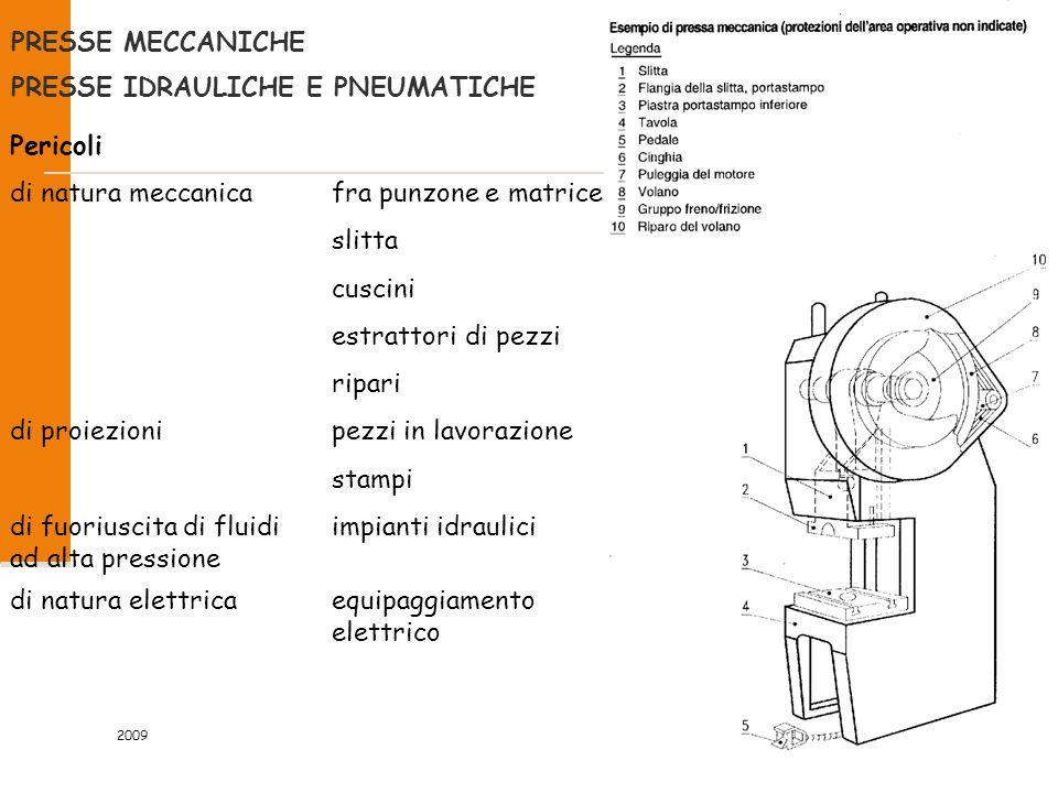 2009 44/118 PRESSE MECCANICHE PRESSE IDRAULICHE E PNEUMATICHE Pericoli di natura meccanicafra punzone e matrice slitta cuscini estrattori di pezzi rip