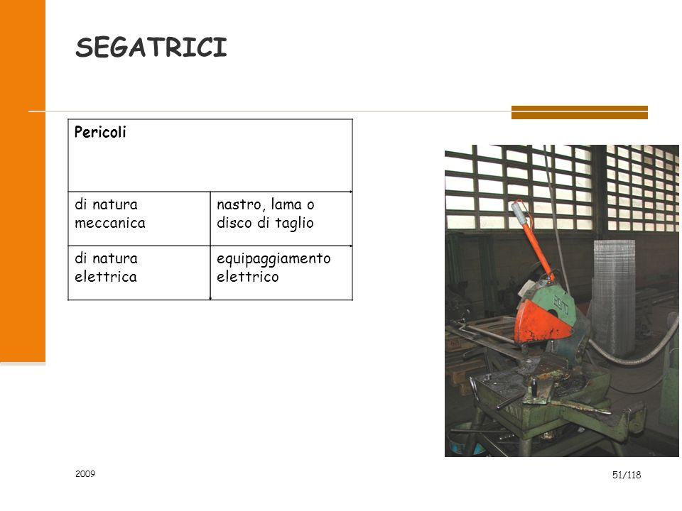 2009 51/118 SEGATRICI Pericoli di natura meccanica nastro, lama o disco di taglio di natura elettrica equipaggiamento elettrico