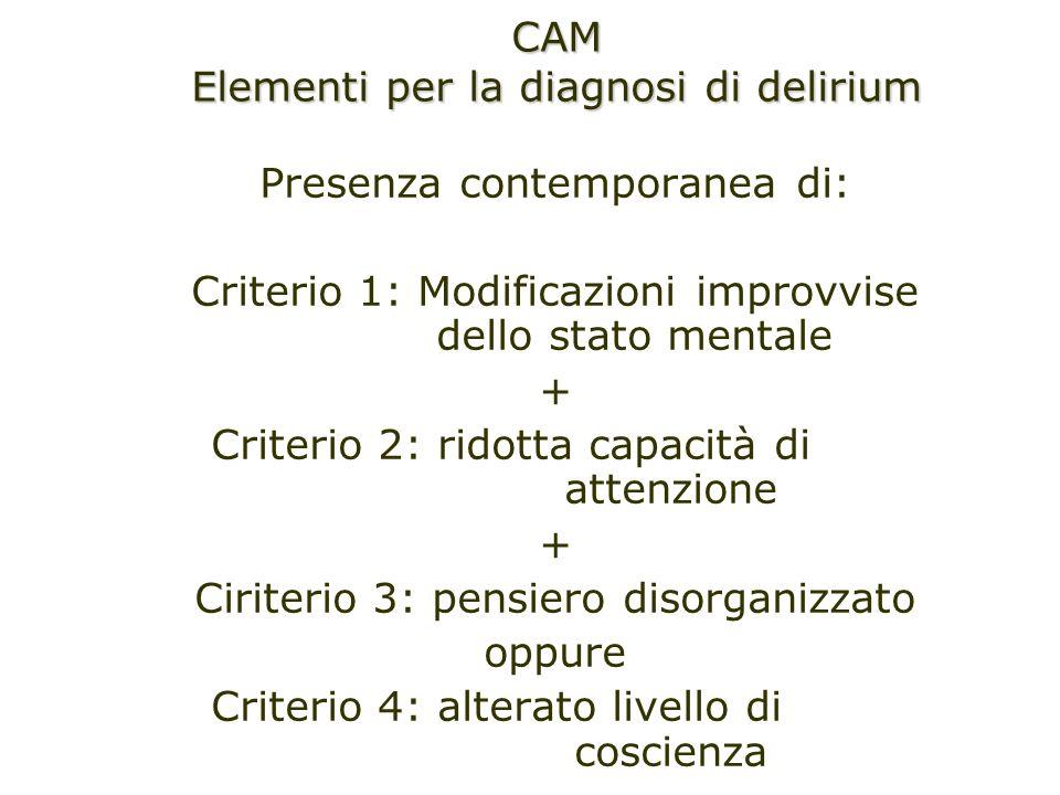 Presenza contemporanea di: Criterio 1: Modificazioni improvvise dello stato mentale + Criterio 2: ridotta capacità di attenzione + Ciriterio 3: pensie