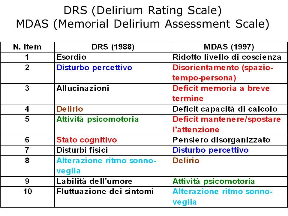 DRS (Delirium Rating Scale) MDAS (Memorial Delirium Assessment Scale)