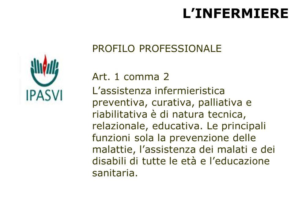 L'INFERMIERE PROFILO PROFESSIONALE Art. 1 comma 2 L'assistenza infermieristica preventiva, curativa, palliativa e riabilitativa è di natura tecnica, r