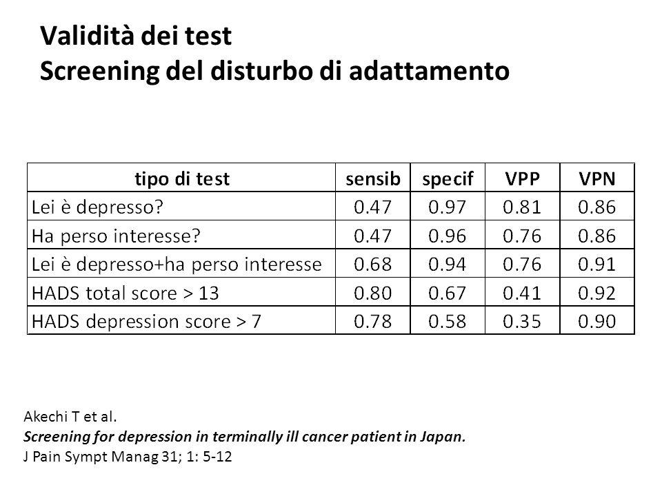 Validità dei test Screening del disturbo di adattamento Akechi T et al. Screening for depression in terminally ill cancer patient in Japan. J Pain Sym