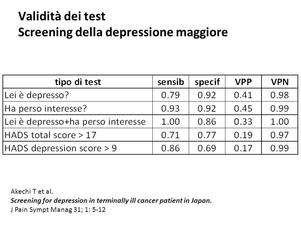 Validità dei test Screening della depressione maggiore Akechi T et al. Screening for depression in terminally ill cancer patient in Japan. J Pain Symp