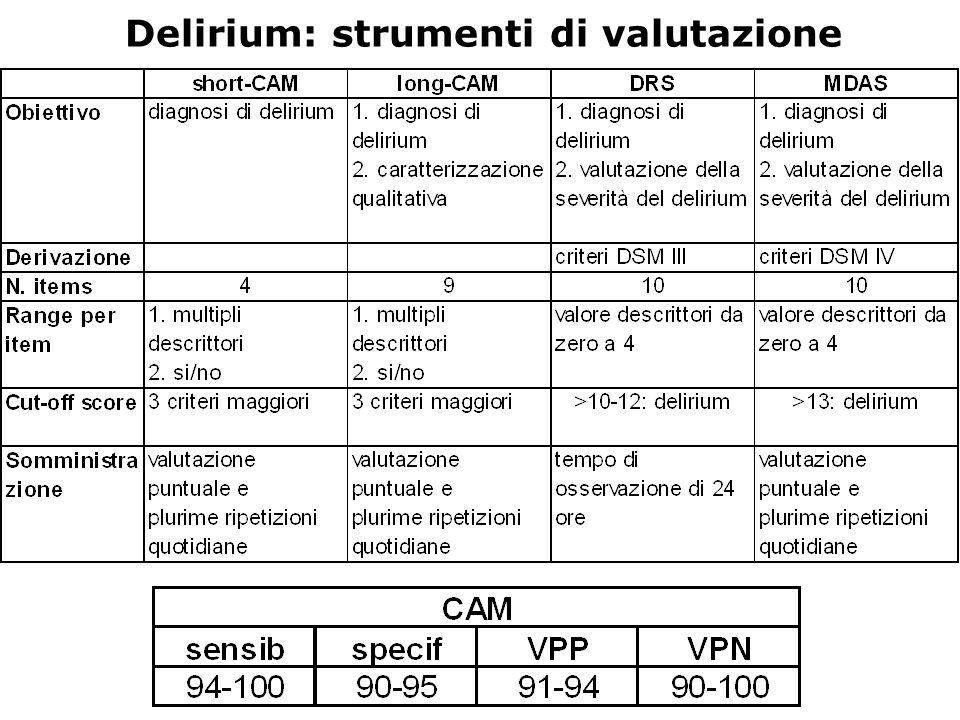 Delirium: strumenti di valutazione
