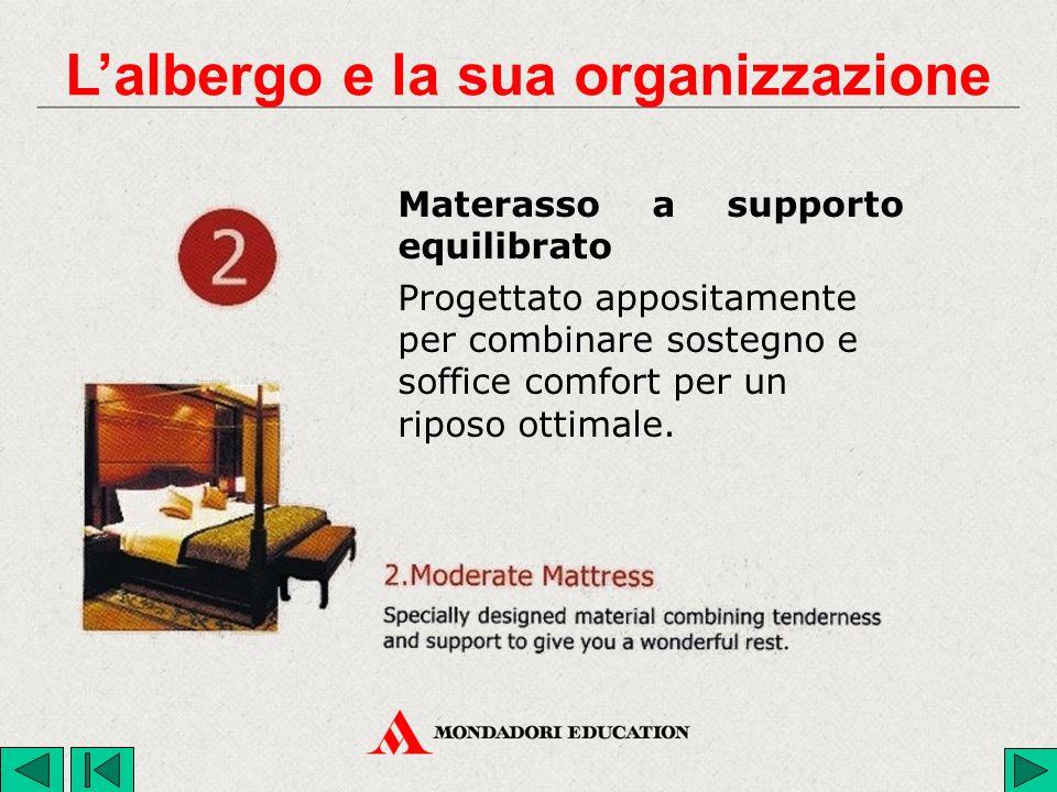 Materasso a supporto equilibrato Progettato appositamente per combinare sostegno e soffice comfort per un riposo ottimale.