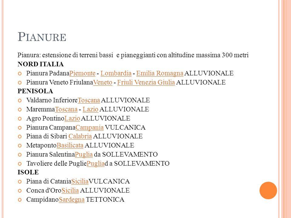 P IANURE Pianura: estensione di terreni bassi e pianeggianti con altitudine massima 300 metri NORD ITALIA Pianura PadanaPiemonte - Lombardia - Emilia