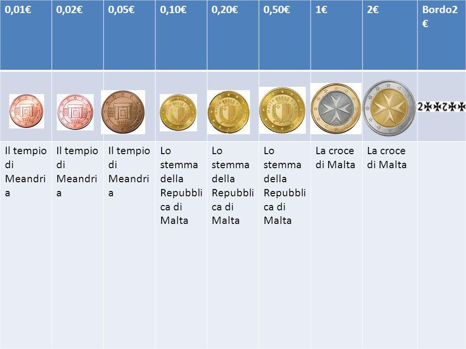 0,01€0,02€0,05€0,10€0,20€0,50€1€2€Bordo2 € Il tempio di Meandri a Lo stemma della Repubbli ca di Malta La croce di Malta