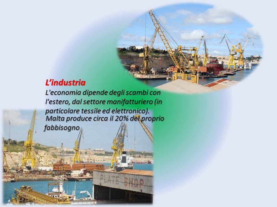 Malta produce circa il 20% del proprio fabbisogno L'industria L'economia dipende degli scambi con l'estero, dal settore manifatturiero (in particolare