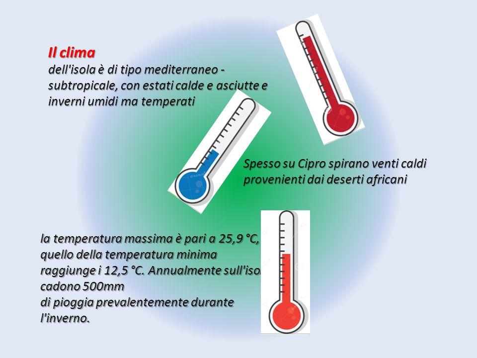 Il clima dell'isola è di tipo mediterraneo - subtropicale, con estati calde e asciutte e inverni umidi ma temperati la temperatura massima è pari a 25