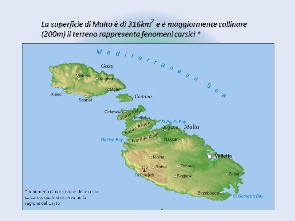 La superficie di Malta è di 316km e è maggiormente collinare (200m) il terreno rappresenta fenomeni carsici * 2 * fenomeno di corrosione delle rocce c