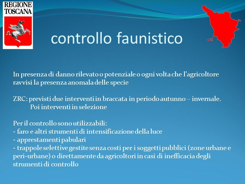 controllo faunistico Operazioni di controllo coordinate da soggetti preposti alla vigilanza Aree protette: densità di ungulati stabilite da soggetti scientifici Interventi di controllo interni Eventuale intervento dell'ATC con art.