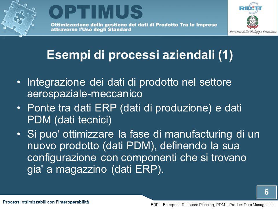 Esempi di processi aziendali (1) Integrazione dei dati di prodotto nel settore aerospaziale-meccanico Ponte tra dati ERP (dati di produzione) e dati P