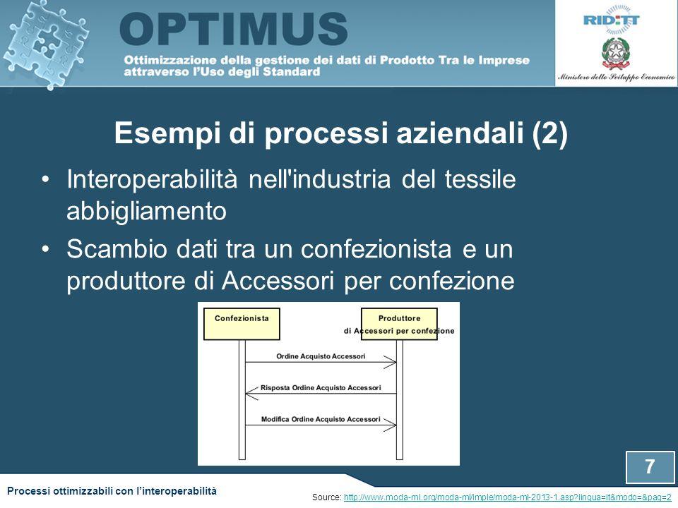 Esempi di processi aziendali (2) Interoperabilità nell industria del tessile abbigliamento Scambio dati tra un confezionista e un produttore di Accessori per confezione Source: http://www.moda-ml.org/moda-ml/imple/moda-ml-2013-1.asp lingua=it&modo=&pag=2http://www.moda-ml.org/moda-ml/imple/moda-ml-2013-1.asp lingua=it&modo=&pag=2 7 Processi ottimizzabili con l'interoperabilità