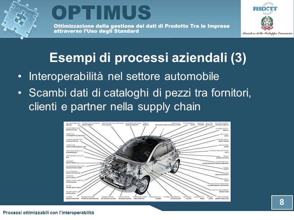 Esempi di processi aziendali (3) Interoperabilità nel settore automobile Scambi dati di cataloghi di pezzi tra fornitori, clienti e partner nella supply chain 8 Processi ottimizzabili con l'interoperabilità