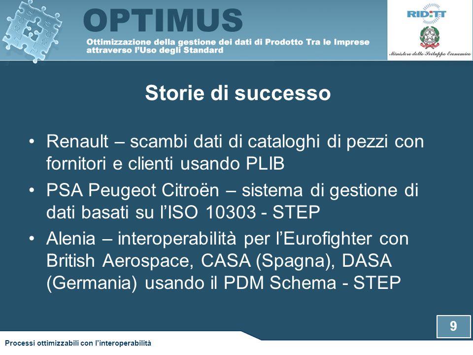 Storie di successo Renault – scambi dati di cataloghi di pezzi con fornitori e clienti usando PLIB PSA Peugeot Citroën – sistema di gestione di dati basati su l'ISO 10303 - STEP Alenia – interoperabilità per l'Eurofighter con British Aerospace, CASA (Spagna), DASA (Germania) usando il PDM Schema - STEP 9 Processi ottimizzabili con l'interoperabilità