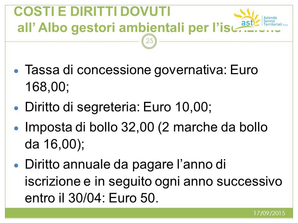 COSTI E DIRITTI DOVUTI all' Albo gestori ambientali per l'iscrizione  Tassa di concessione governativa: Euro 168,00;  Diritto di segreteria: Euro 10
