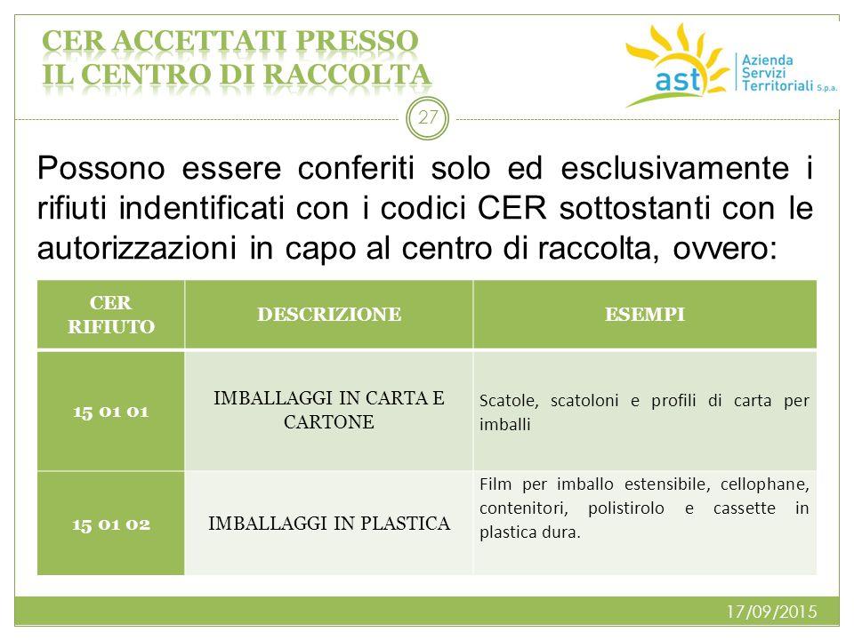 17/09/2015 27 Possono essere conferiti solo ed esclusivamente i rifiuti indentificati con i codici CER sottostanti con le autorizzazioni in capo al ce