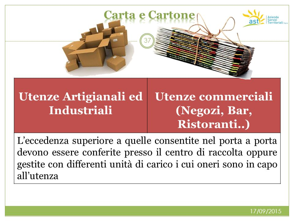 17/09/2015 37 Utenze Artigianali ed Industriali Utenze commerciali (Negozi, Bar, Ristoranti..) L'eccedenza superiore a quelle consentite nel porta a p