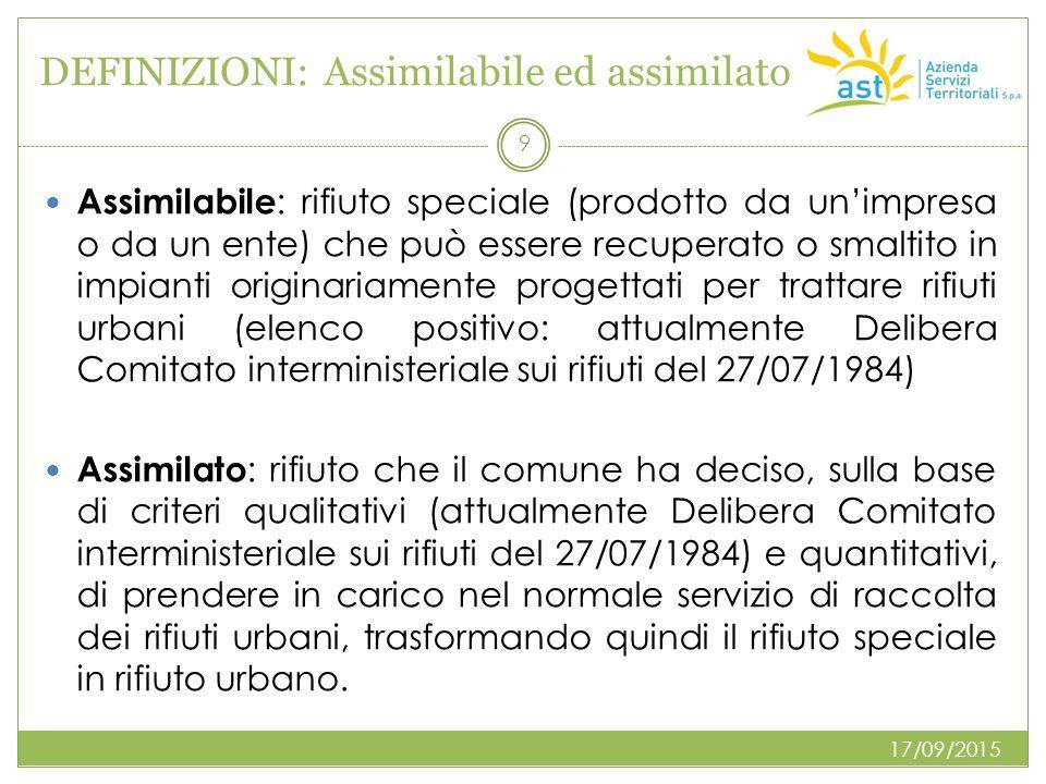 DEFINIZIONI: Assimilabile ed assimilato Assimilabile : rifiuto speciale (prodotto da un'impresa o da un ente) che può essere recuperato o smaltito in