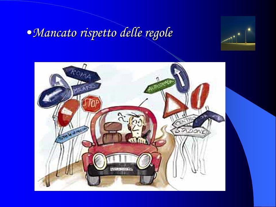 Tra le cause principali degli incidenti sulle strade… Guida distrattaGuida distratta