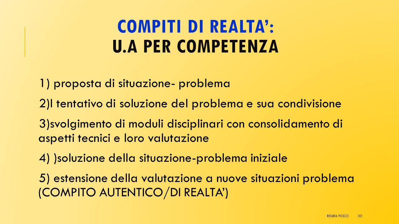 VERIFICA E VALUTAZIONE DELLE COMPETENZE A.COMPITI DI REALTA': I PROGETTI > B. Rey, 2003 ROSARIA PICOZZI101