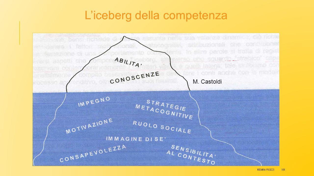 VERIFICA E VALUTAZIONE DELLE COMPETENZE C. AUTOBIOGRAFIE/AUTOVALUTAZIONE Limiti dell'osservazione: > (M. Pellerey ) (la parte sommersa dell'iceberg )