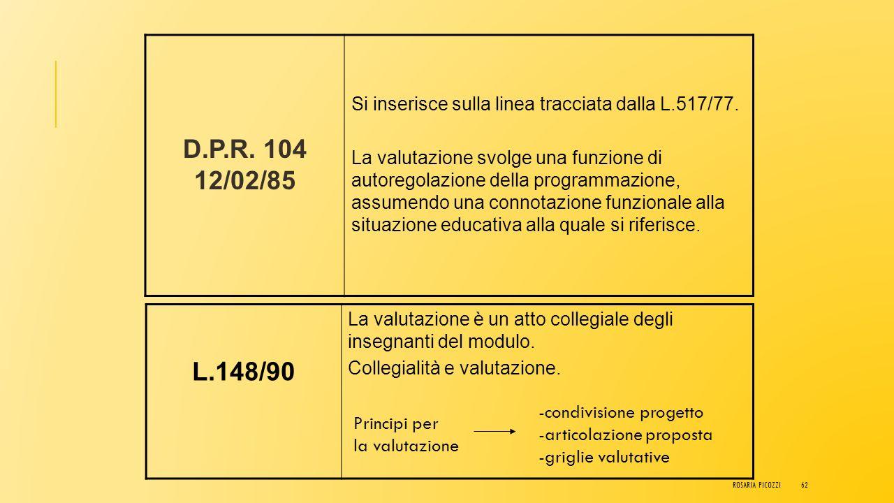 Valutazione: richiami normativi D.P.R. 31/05/74 n°416 Art.4 Il collegio dei docenti……valuta periodicamente l'andamento complessivo dell'azione didatti