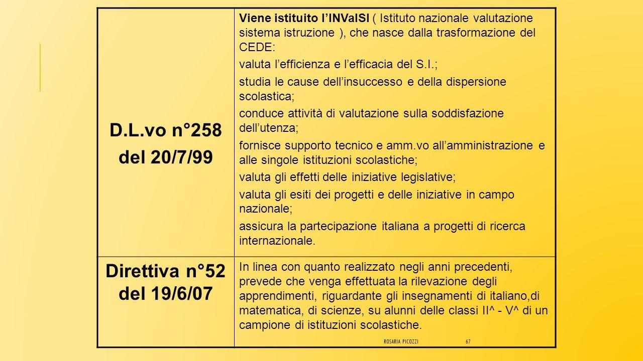 D.P.R. 275/99 REGOLAMENTO DELL'AUTONOMIA SCOLASTICA ART. 10 (autonomia ricerca, sperimentazione e sviluppo) – metodi e scadenze di rilevazione periodi