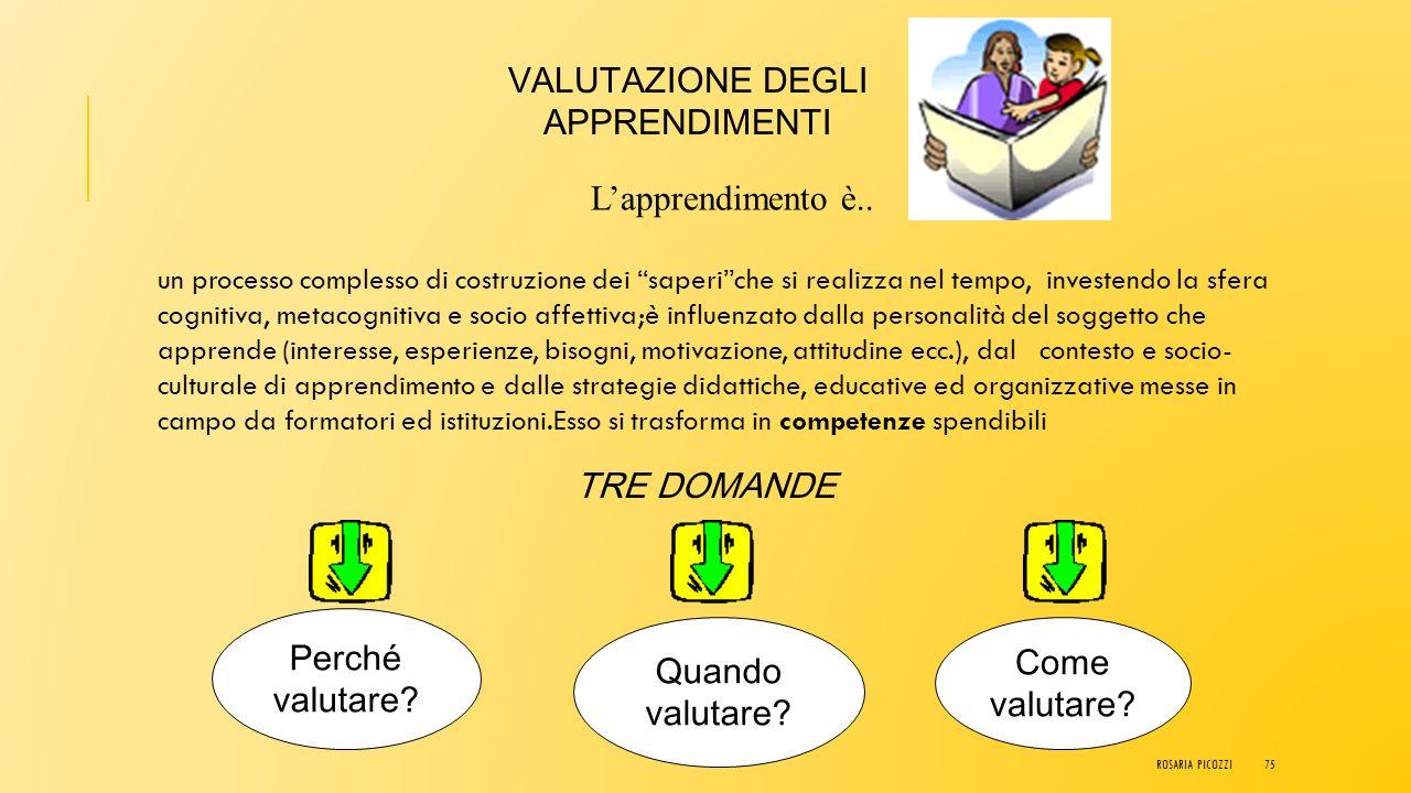 OGGETTO DELLA VALUTAZIONE VALUTAZIONE DEGLI APPRENDIMENTI VALUTAZIONE DEI COMPORTAMENTI ROSARIA PICOZZI74