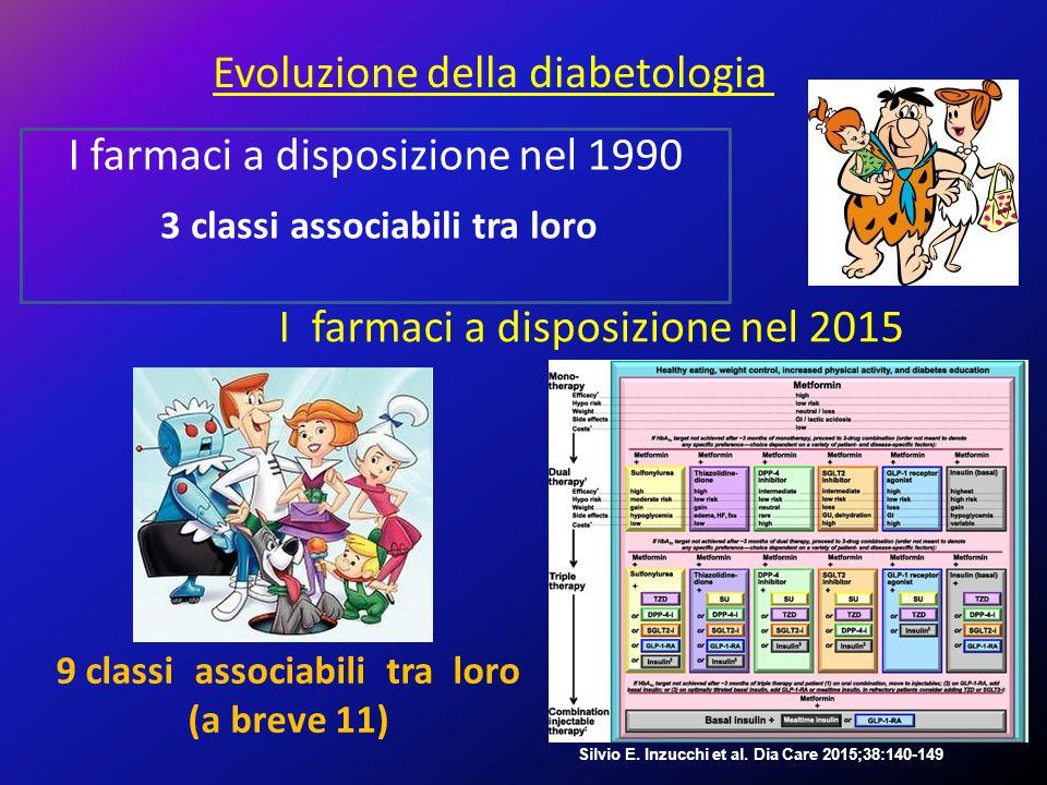 Silvio E. Inzucchi et al. Dia Care 2015;38:140-149 9 classi associabili tra loro (a breve 11) I farmaci a disposizione nel 2015 Evoluzione della diabe