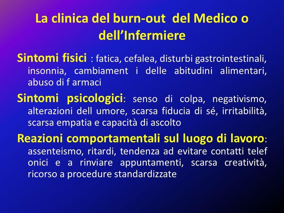 La clinica del burn-out del Medico o dell'Infermiere Sintomi fisici : fatica, cefalea, disturbi gastrointestinali, insonnia, cambiament i delle abitud