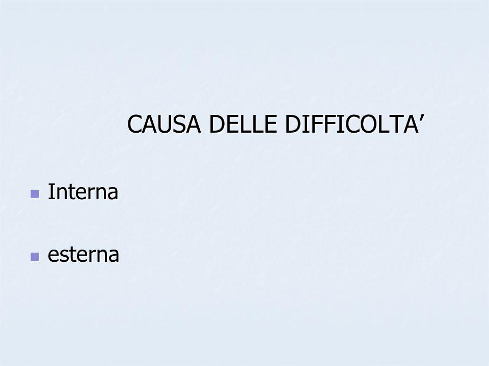 CAUSA DELLE DIFFICOLTA' Interna Interna esterna esterna