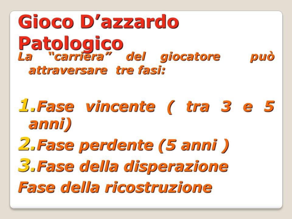Gioco D'azzardo Patologico La carriera del giocatore può attraversare tre fasi: 1.