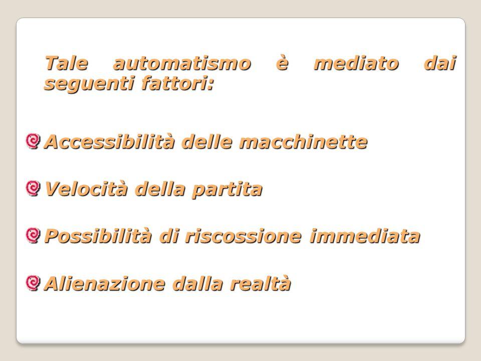 Tale automatismo è mediato dai seguenti fattori: Accessibilità delle macchinette Velocità della partita Possibilità di riscossione immediata Alienazione dalla realtà