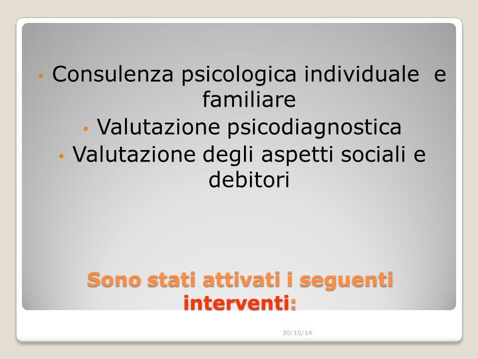 30/10/14 Sono stati attivati i seguenti interventi: Consulenza psicologica individuale e familiare Valutazione psicodiagnostica Valutazione degli aspetti sociali e debitori