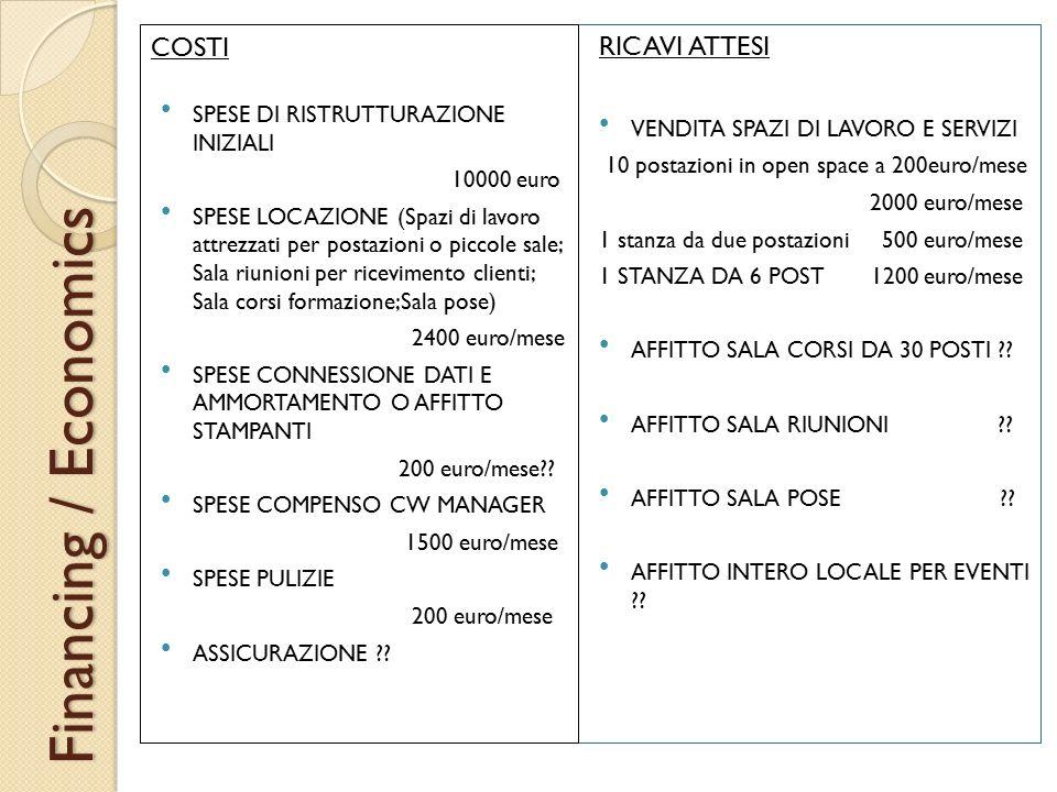 Financing / Economics RICAVI ATTESI VENDITA SPAZI DI LAVORO E SERVIZI 10 postazioni in open space a 200euro/mese 2000 euro/mese 1 stanza da due postazioni 500 euro/mese 1 STANZA DA 6 POST 1200 euro/mese AFFITTO SALA CORSI DA 30 POSTI ?.