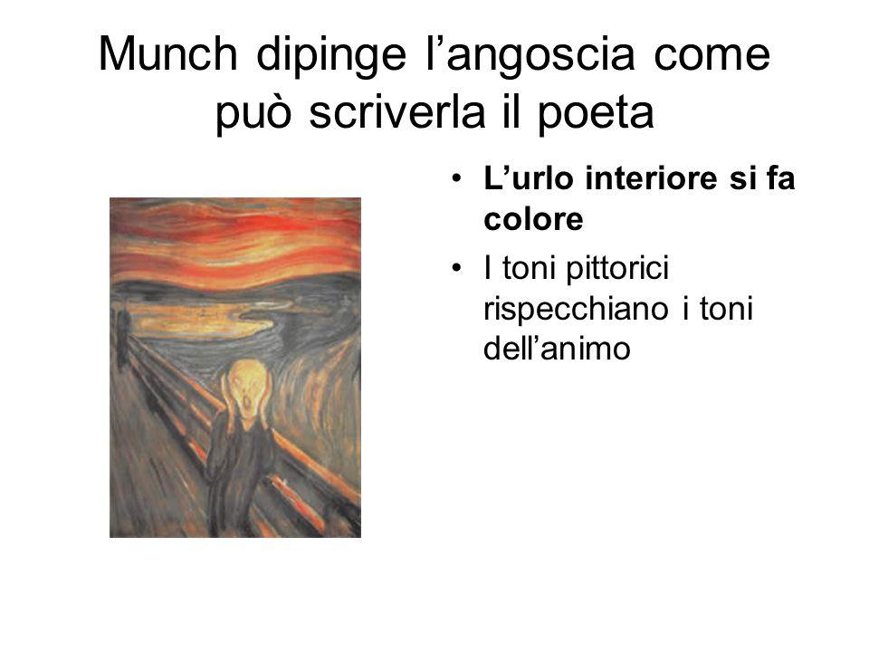 Munch dipinge l'angoscia come può scriverla il poeta L'urlo interiore si fa colore I toni pittorici rispecchiano i toni dell'animo