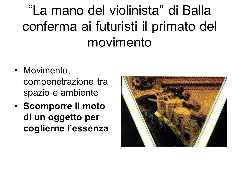 La mano del violinista di Balla conferma ai futuristi il primato del movimento Movimento, compenetrazione tra spazio e ambiente Scomporre il moto di un oggetto per coglierne l'essenza