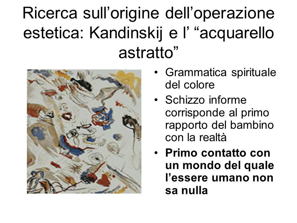 Ricerca sull'origine dell'operazione estetica: Kandinskij e l' acquarello astratto Grammatica spirituale del colore Schizzo informe corrisponde al primo rapporto del bambino con la realtà Primo contatto con un mondo del quale l'essere umano non sa nulla