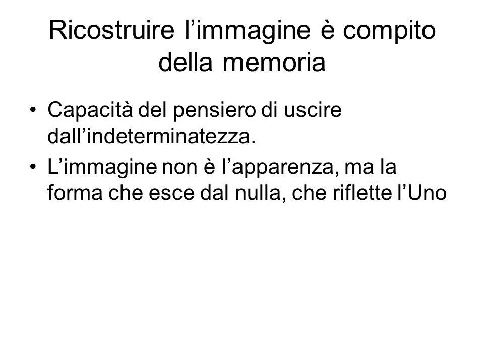 Ricostruire l'immagine è compito della memoria Capacità del pensiero di uscire dall'indeterminatezza.