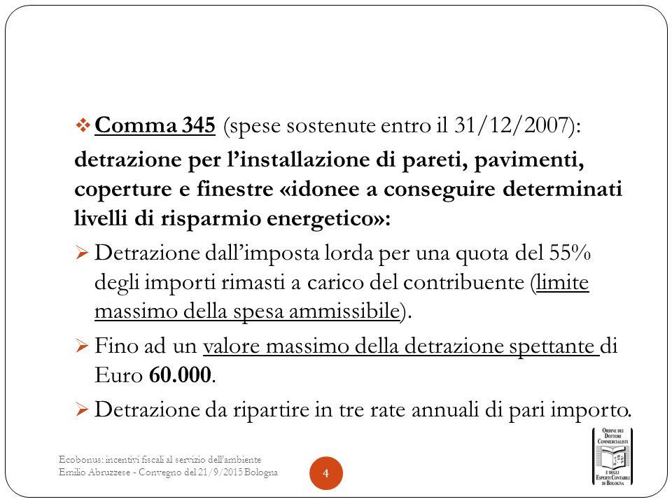  Comma 345 (spese sostenute entro il 31/12/2007): detrazione per l'installazione di pareti, pavimenti, coperture e finestre «idonee a conseguire determinati livelli di risparmio energetico»:  Detrazione dall'imposta lorda per una quota del 55% degli importi rimasti a carico del contribuente (limite massimo della spesa ammissibile).