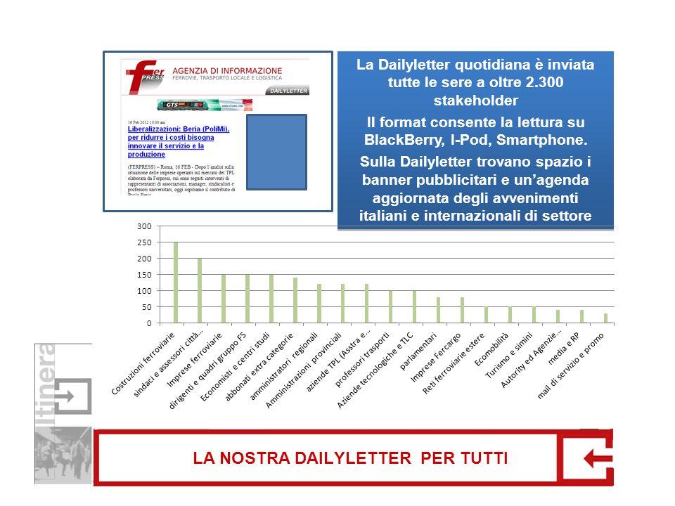 LA NOSTRA DAILYLETTER PER TUTTI La Dailyletter quotidiana è inviata tutte le sere a oltre 2.300 stakeholder Il format consente la lettura su BlackBerr