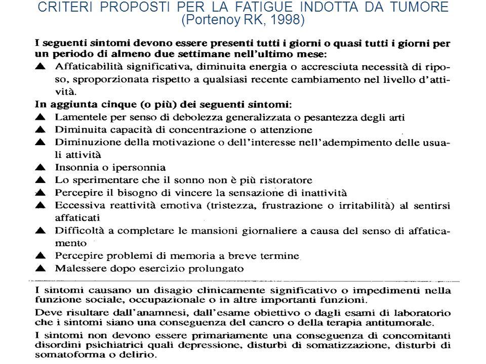 CRITERI PROPOSTI PER LA FATIGUE INDOTTA DA TUMORE (Portenoy RK, 1998)