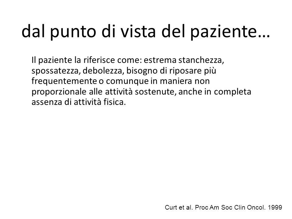 Curt et al. Proc Am Soc Clin Oncol. 1999 dal punto di vista del paziente… Il paziente la riferisce come: estrema stanchezza, spossatezza, debolezza, b