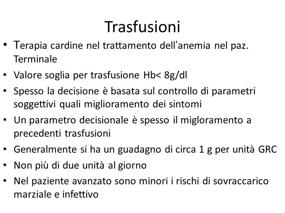Trasfusioni T erapia cardine nel trattamento dell'anemia nel paz. Terminale Valore soglia per trasfusione Hb< 8g/dl Spesso la decisione è basata sul c