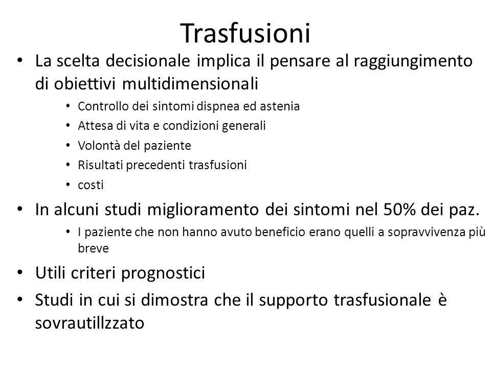 Trasfusioni La scelta decisionale implica il pensare al raggiungimento di obiettivi multidimensionali Controllo dei sintomi dispnea ed astenia Attesa