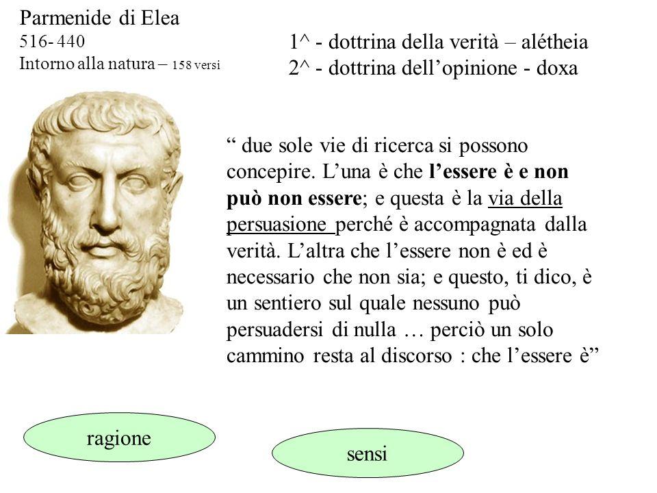 Parmenide di Elea 516- 440 Intorno alla natura – 158 versi 1^ - dottrina della verità – alétheia 2^ - dottrina dell'opinione - doxa due sole vie di ricerca si possono concepire.